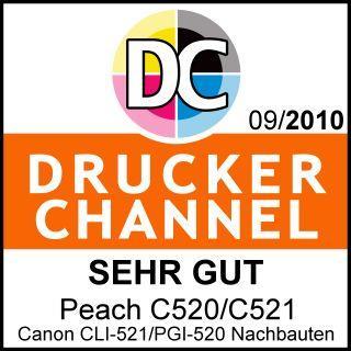 Druckerchannel Test 09/2010
